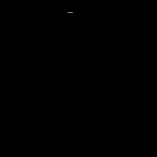 ico-kobex